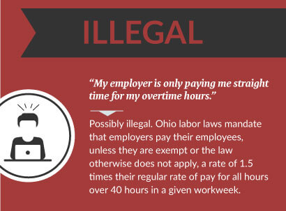 Unfair vs  Illegal Employment Practices